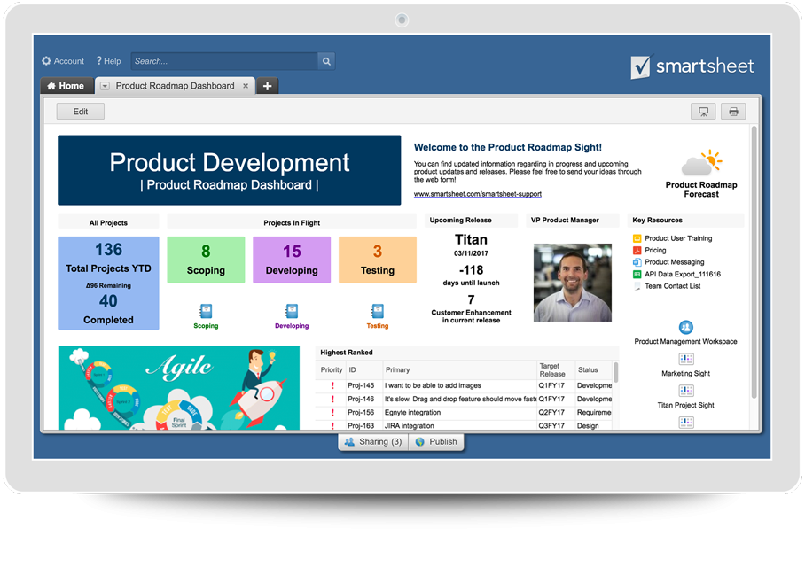product development process 101 smartsheet
