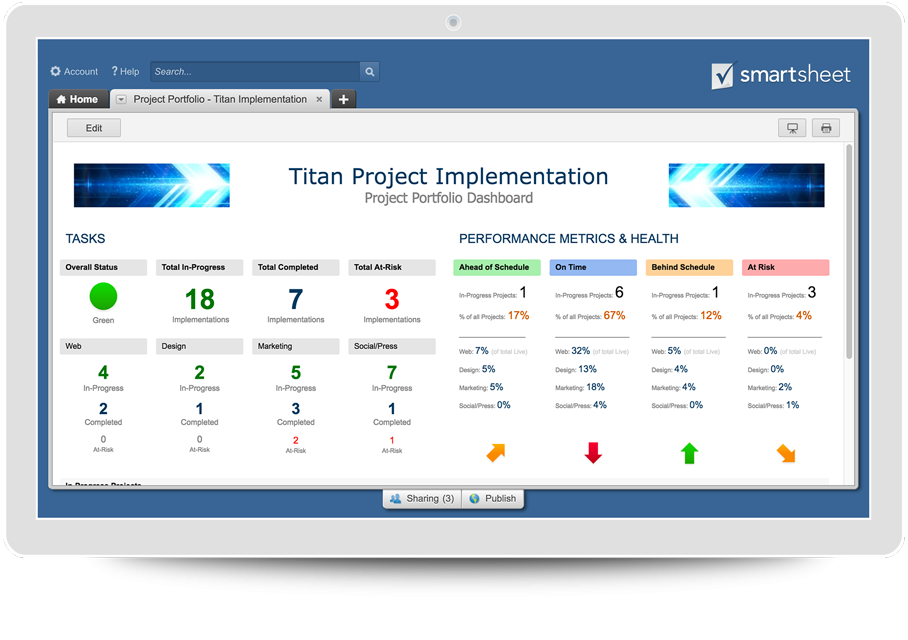 Project management offices and pmo best practices guide smartsheet pmos appreciate the ability to manage resource allocation across multiple projects so they can focus on the priorities that matter and keep project teams fandeluxe Gallery