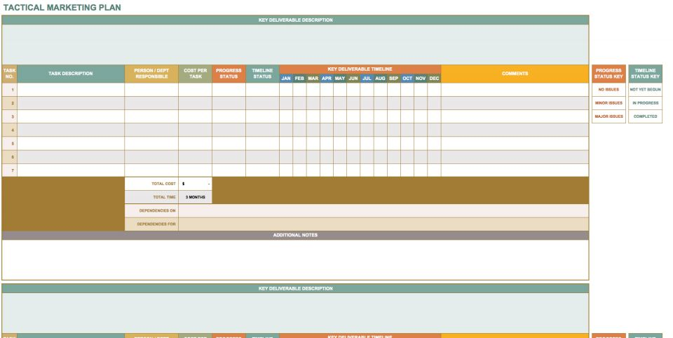 Free communication strategy templates and samples smartsheet for Marketing deliverables template