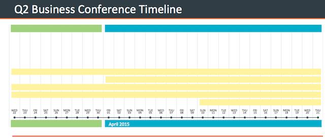 Ms project gantt chart template