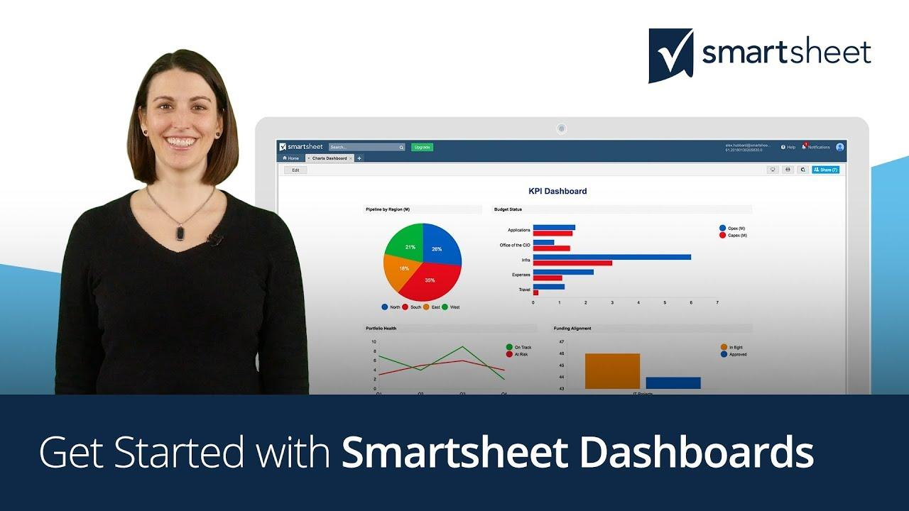 Getting Started with Dashboards