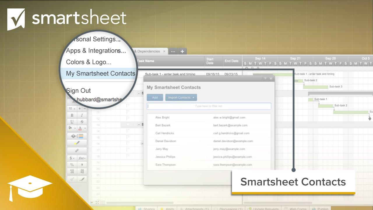 Resource Management and Allocation  Smartsheet Help Articles
