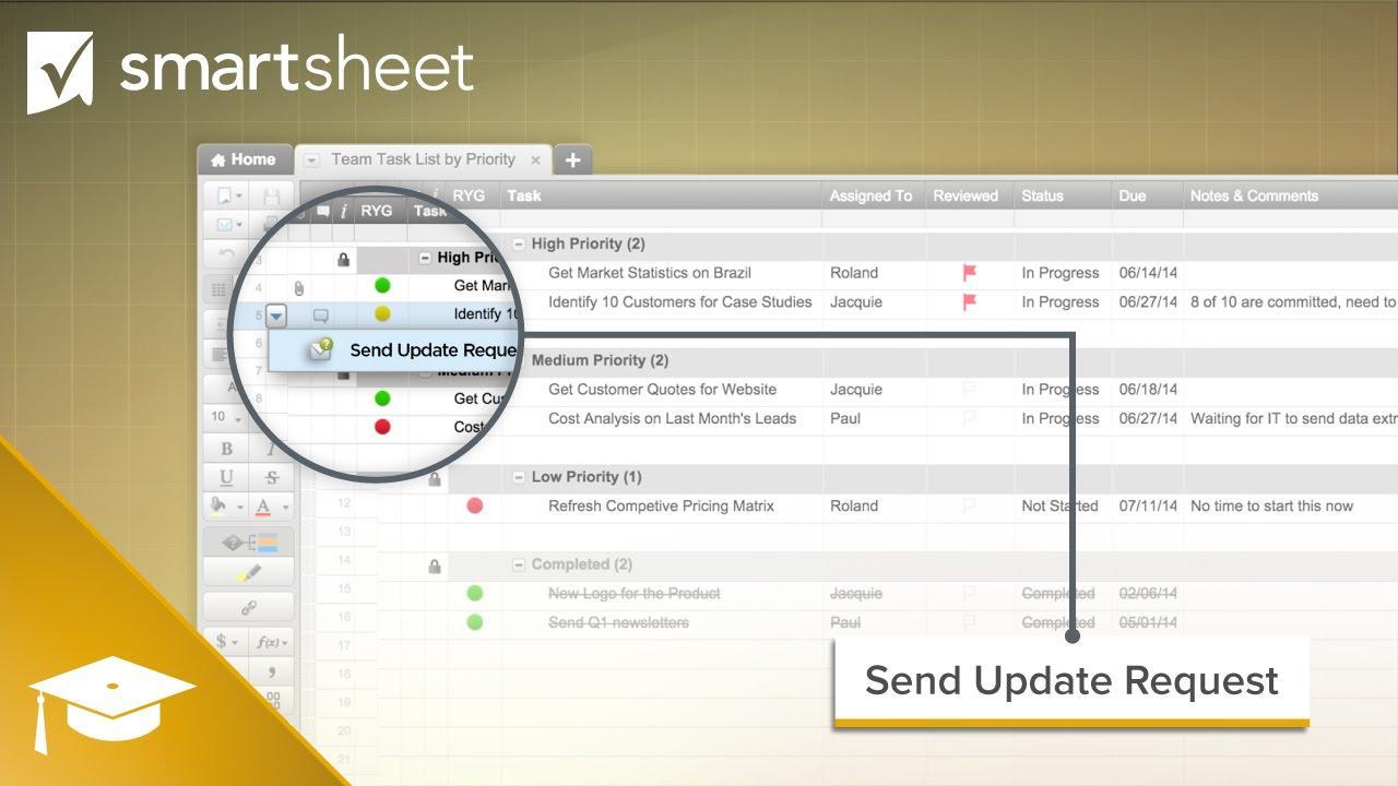Update Requests in Smartsheet