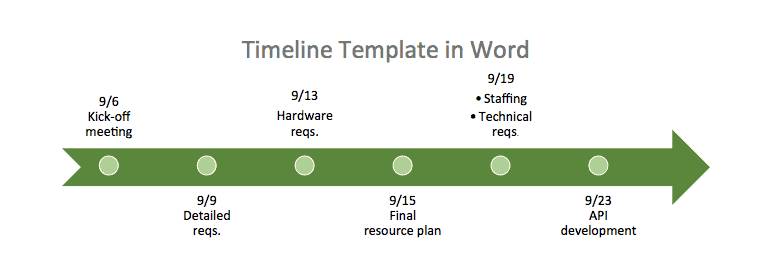 word timeline templates Free Timeline Template in Word