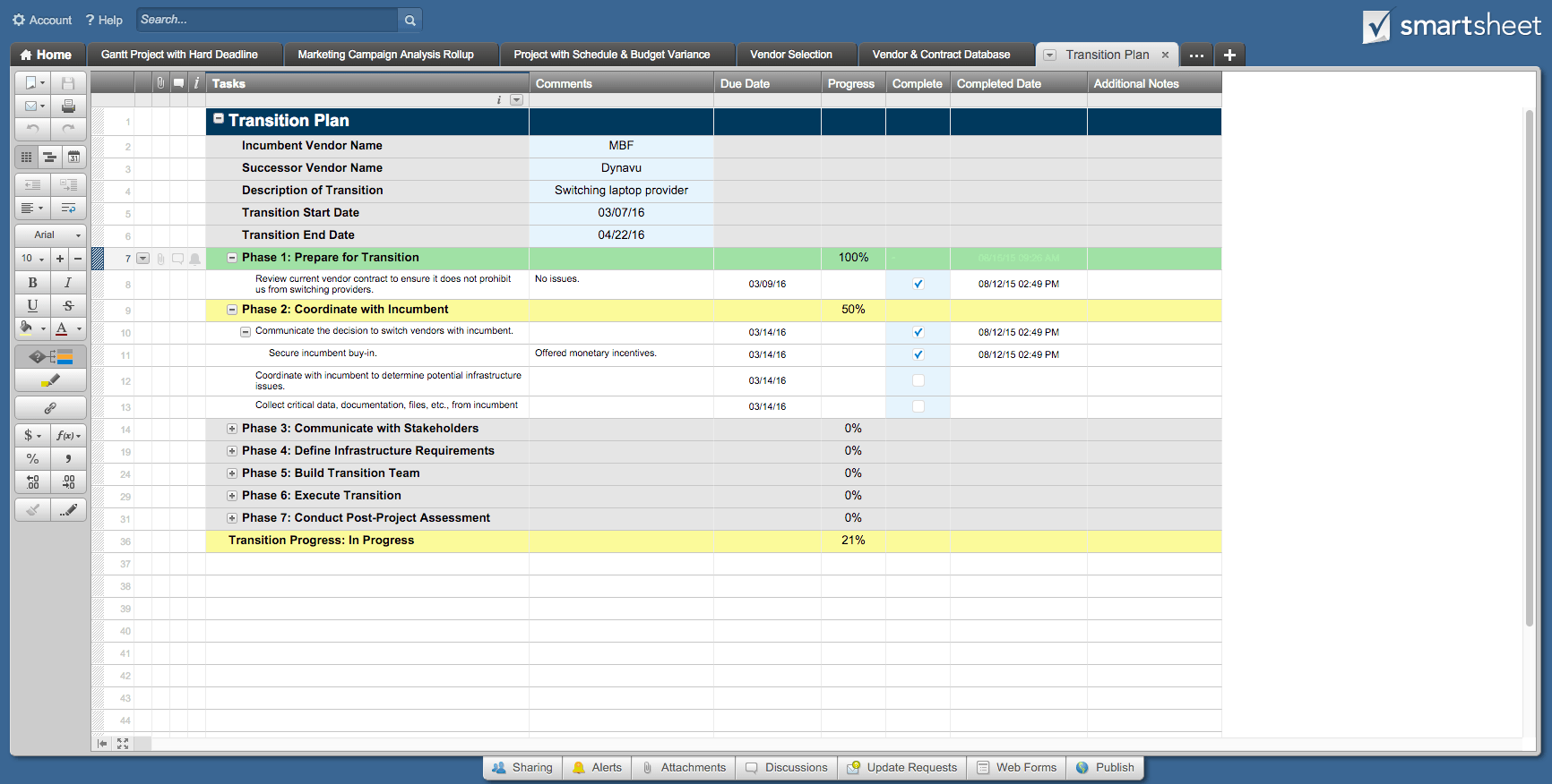 Vendor contract management smartsheet for Contract transition plan template